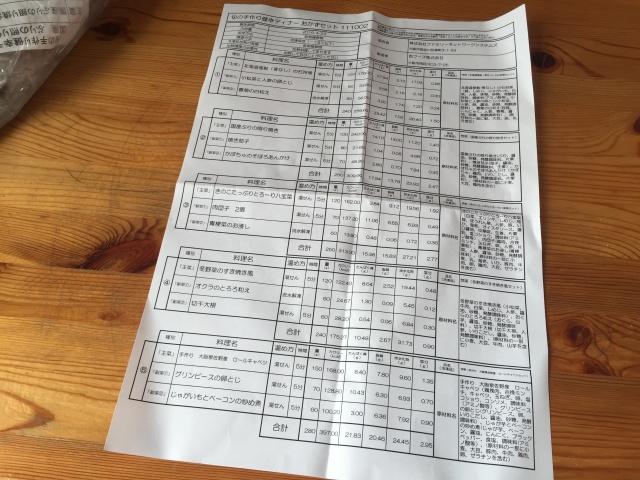 わんまいる たっぷり野菜の洋風煮(ポトフ)23