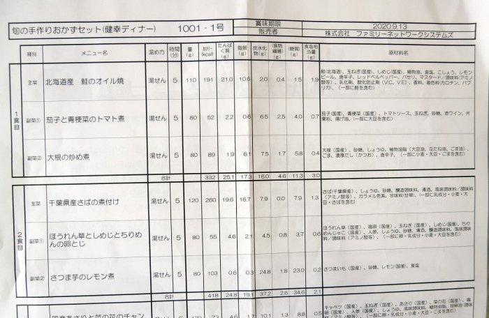 わんまいる 北海道産鮭オイル焼31
